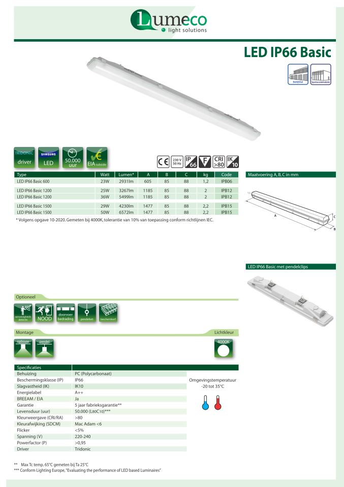 LED IP66 BASIC