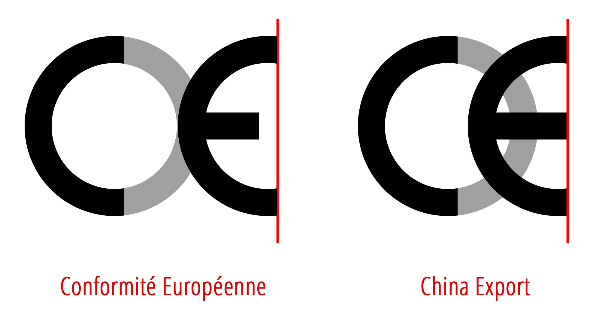 ce markering-europa-vs-ce-china