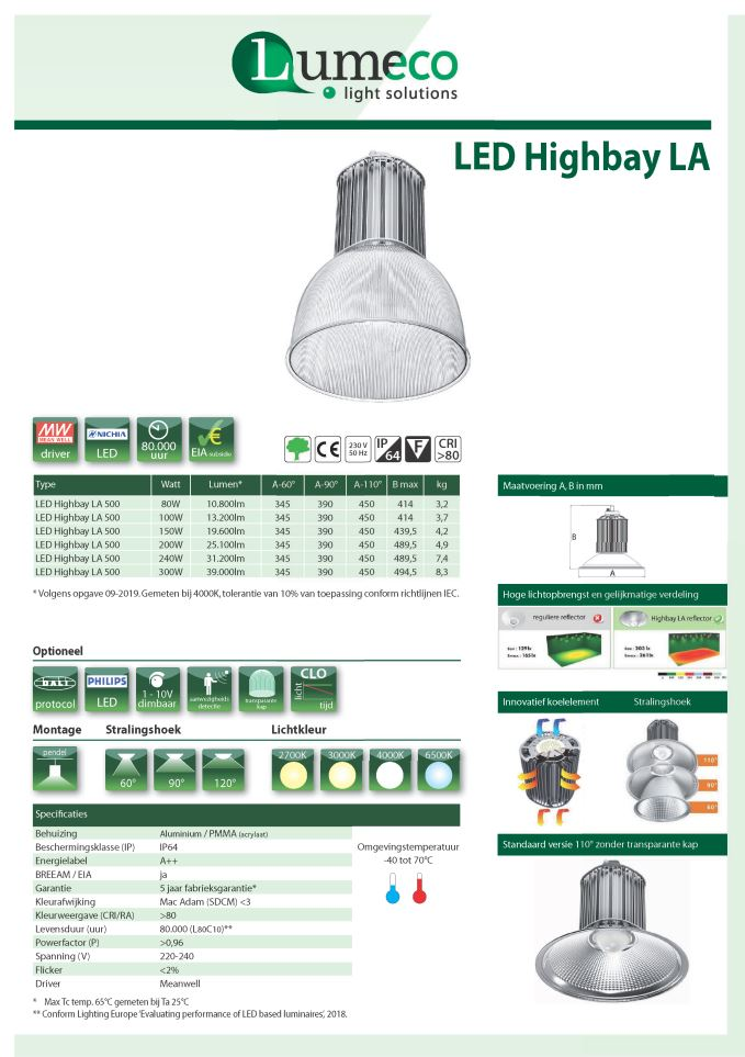 LED Highbay LA