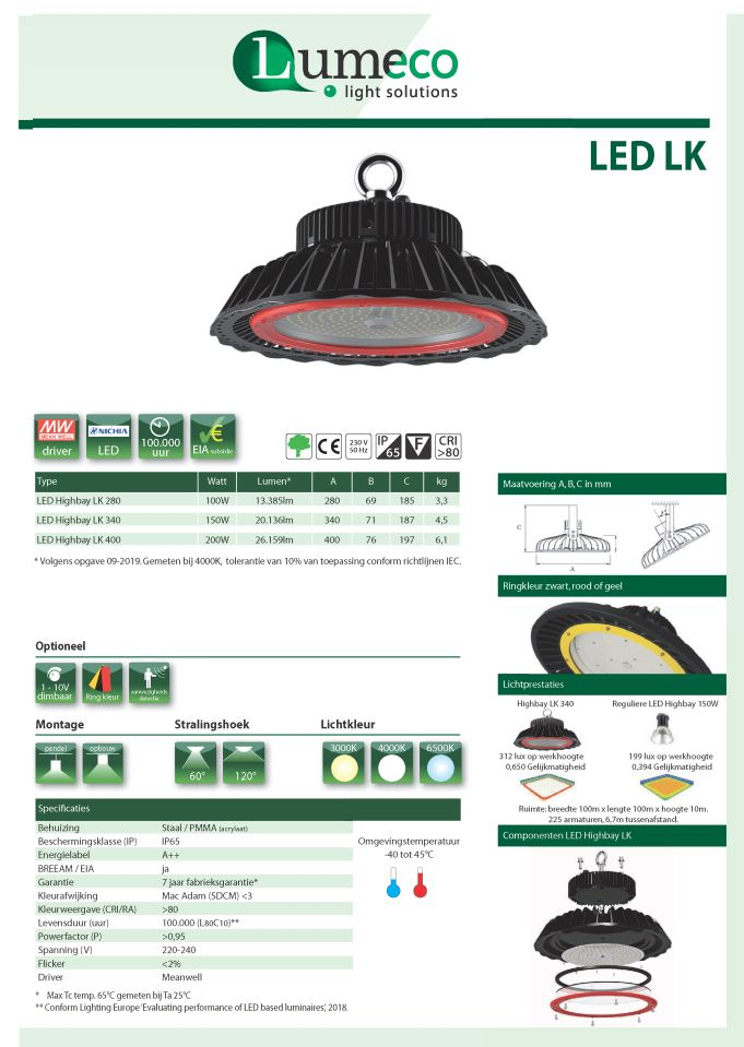 LED Highbay LK