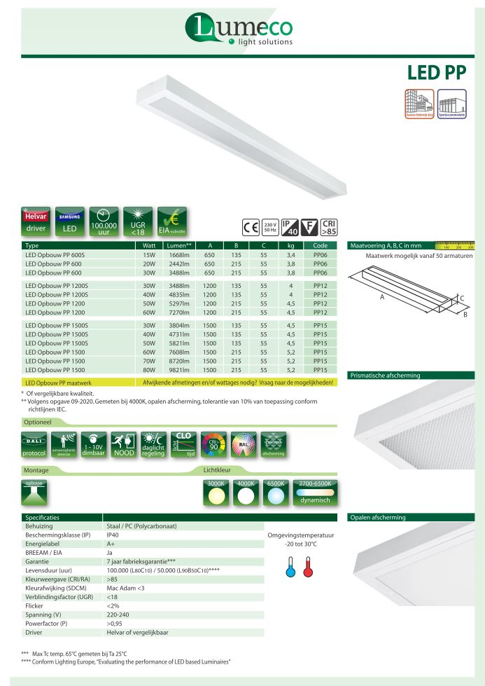 LED Opbouw PP