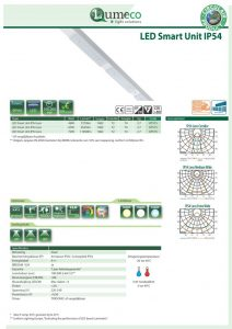 LED Smart Unit IP54 Lens