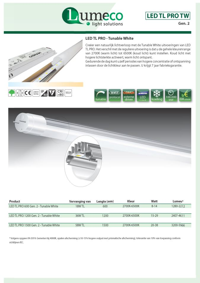 LED TL PRO Tunable White
